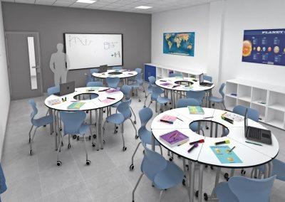 Dinamismo aulas